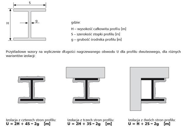 Przykładowe wzory na wyliczenie długości nagrzewanego obwodu.